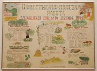 «Татарстан – тыловая база Победы. 1941-1945 гг.»
