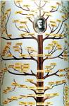Экспозиции: Фрагмент экспозиции. Генеалогическое древо семьи Фахретдиновых